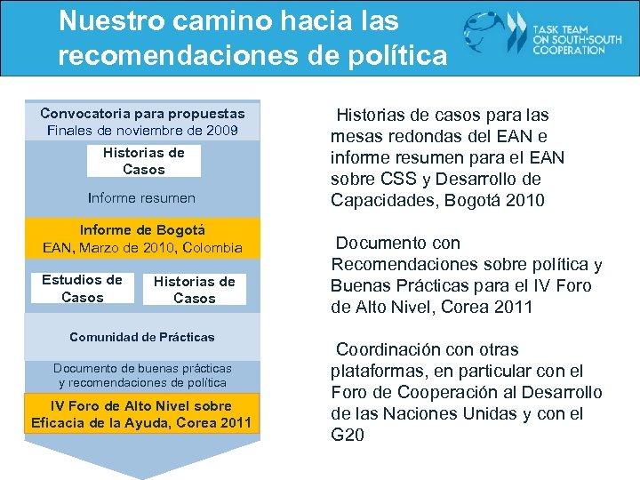 Nuestro camino hacia las recomendaciones de política Convocatoria para propuestas Finales de noviembre de