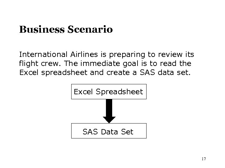 Business Scenario International Airlines is preparing to review its flight crew. The immediate goal