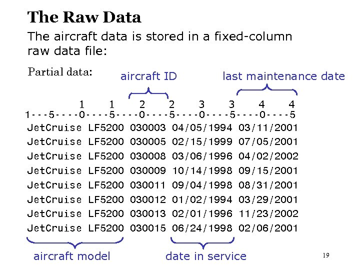 The Raw Data The aircraft data is stored in a fixed-column raw data file: