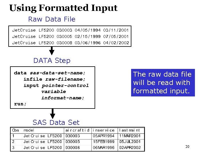 Using Formatted Input Raw Data File Jet. Cruise LF 5200 030003 04/05/1994 03/11/2001 Jet.