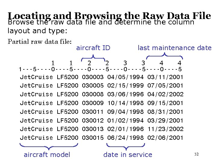 Locating and Browsing the Raw Data File Browse the raw data file and determine