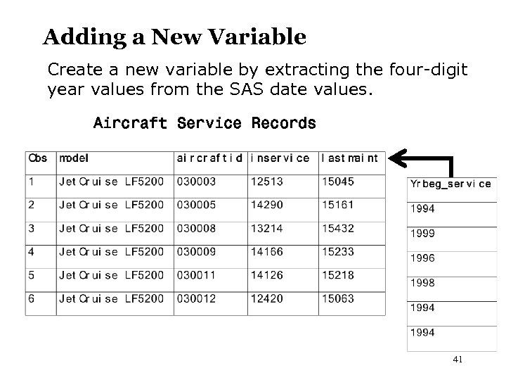 Adding a New Variable Create a new variable by extracting the four-digit year values