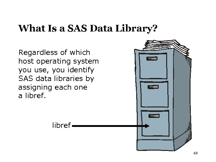 What Is a SAS Data Library? Regardless of which host operating system you use,