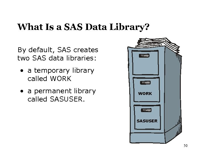 What Is a SAS Data Library? By default, SAS creates two SAS data libraries: