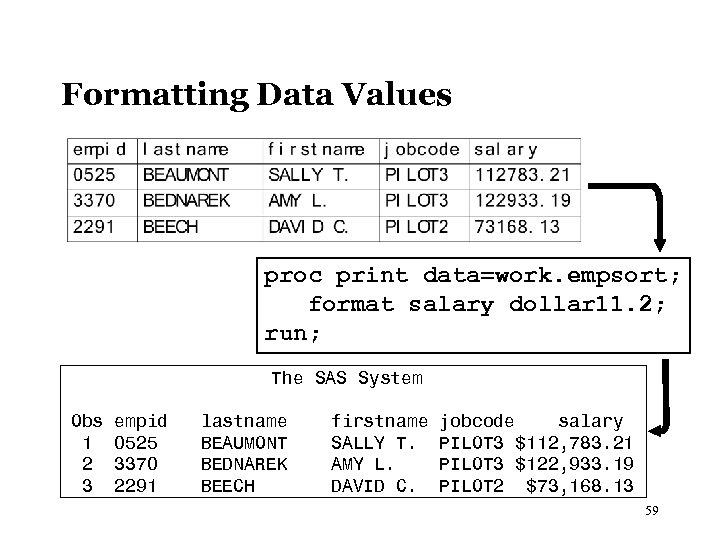 Formatting Data Values proc print data=work. empsort; format salary dollar 11. 2; run; The