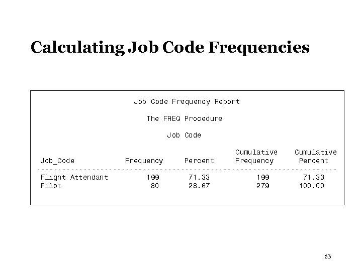 Calculating Job Code Frequencies Job Code Frequency Report The FREQ Procedure Job Code Cumulative