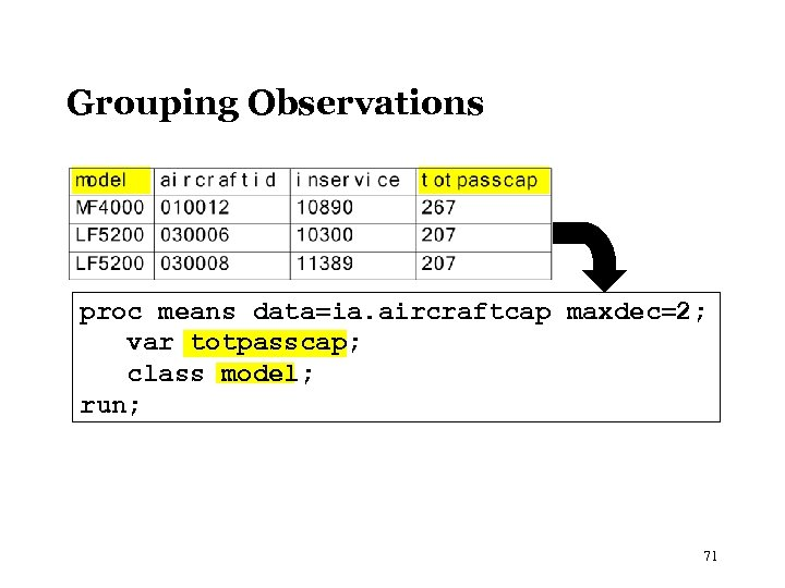 Grouping Observations proc means data=ia. aircraftcap maxdec=2; var totpasscap; class model; run; 71