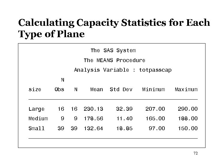 Calculating Capacity Statistics for Each Type of Plane The SAS System The MEANS Procedure