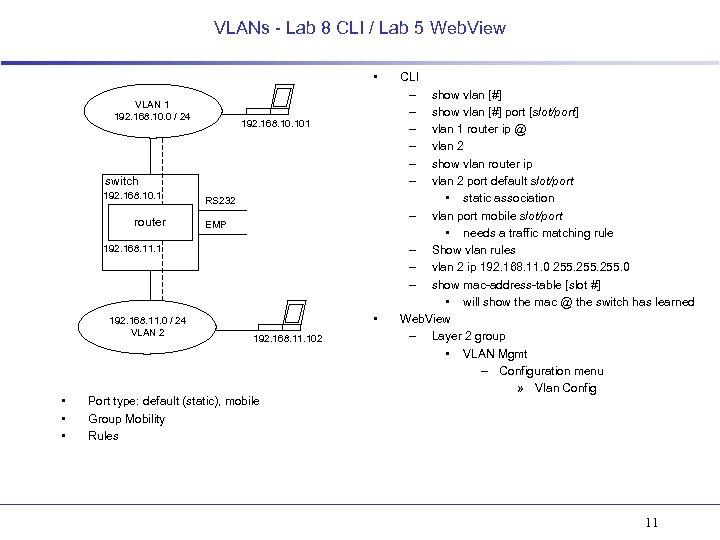 VLANs - Lab 8 CLI / Lab 5 Web. View • VLAN 1 192.