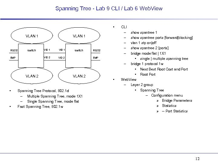 Spanning Tree - Lab 9 CLI / Lab 6 Web. View • VLAN 1