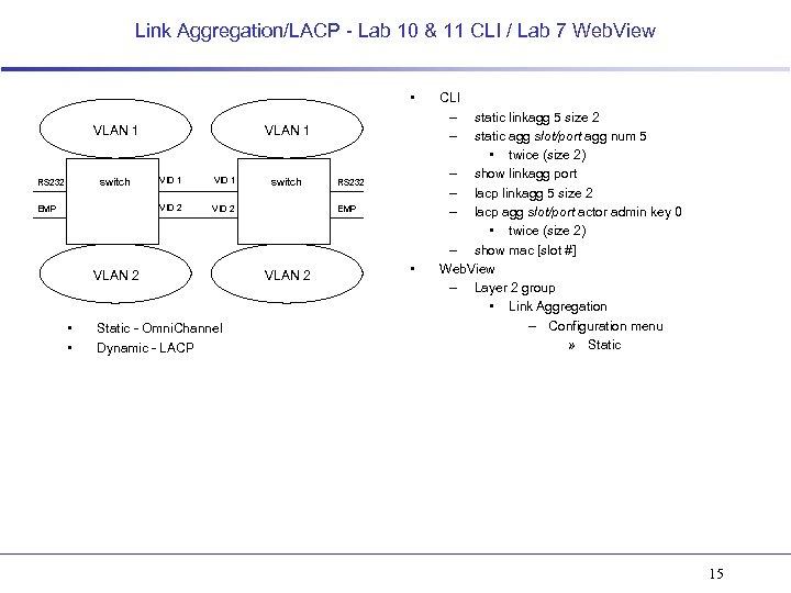 Link Aggregation/LACP - Lab 10 & 11 CLI / Lab 7 Web. View •