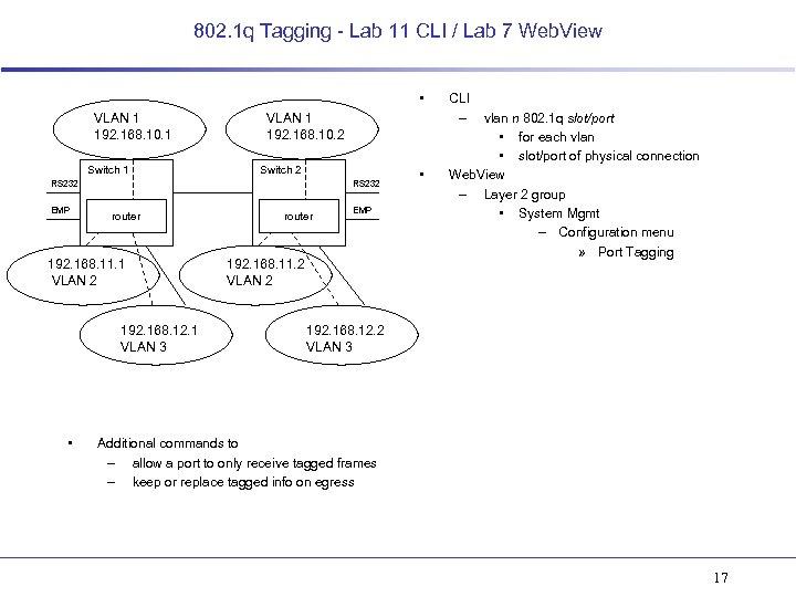 802. 1 q Tagging - Lab 11 CLI / Lab 7 Web. View •