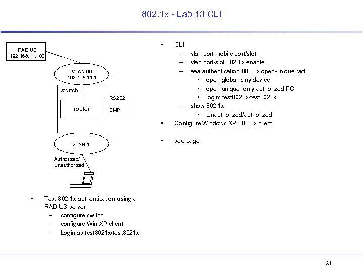 802. 1 x - Lab 13 CLI • RADIUS 192. 168. 11. 100 CLI