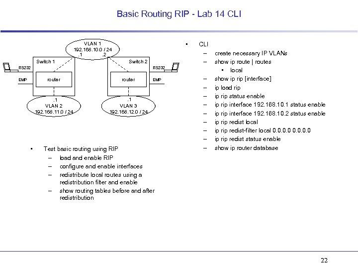Basic Routing RIP - Lab 14 CLI • VLAN 1 192. 168. 10. 0