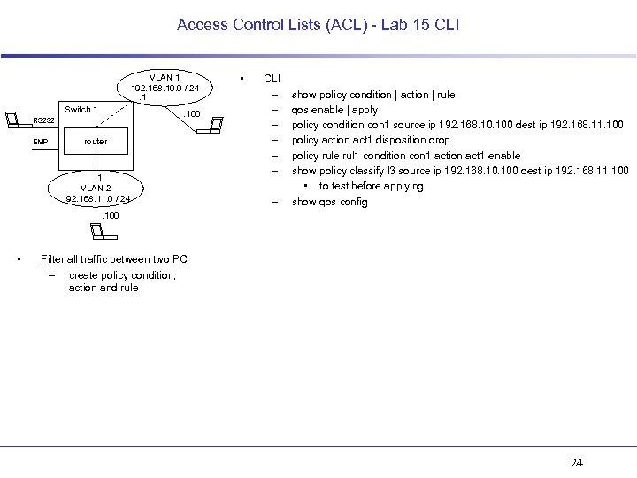 Access Control Lists (ACL) - Lab 15 CLI VLAN 1 192. 168. 10. 0