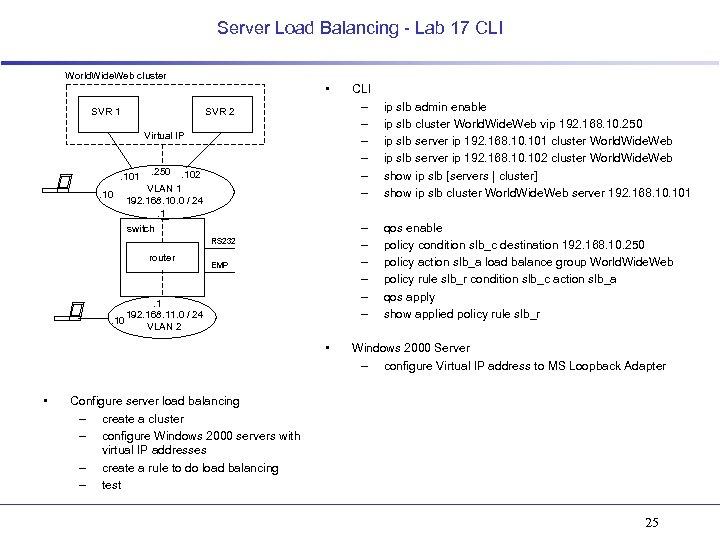 Server Load Balancing - Lab 17 CLI World. Wide. Web cluster • SVR 1