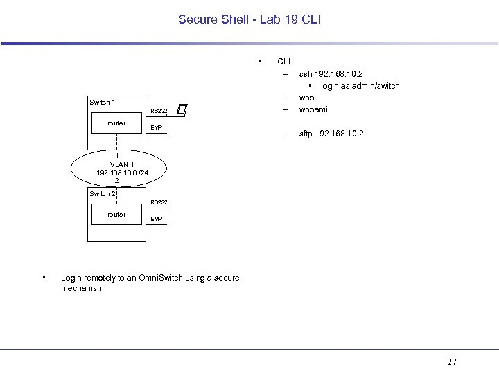 Secure Shell - Lab 19 CLI • Switch 1 RS 232 router EMP CLI