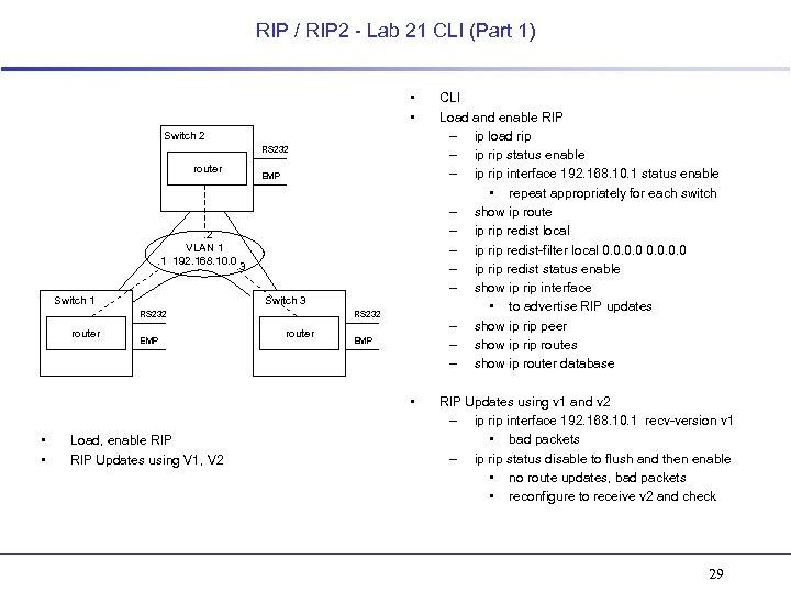 RIP / RIP 2 - Lab 21 CLI (Part 1) • • CLI Load