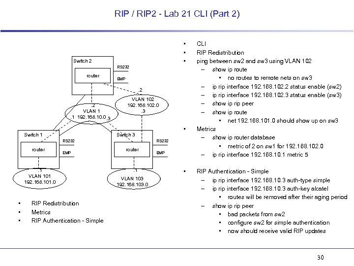 RIP / RIP 2 - Lab 21 CLI (Part 2) • • • Switch