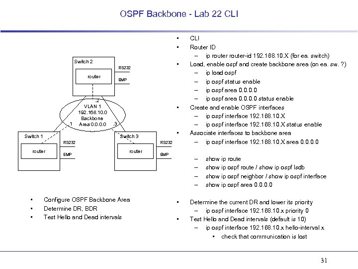 OSPF Backbone - Lab 22 CLI • • Switch 2 • RS 232 router