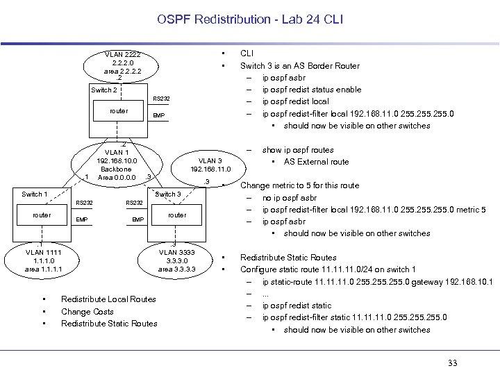 OSPF Redistribution - Lab 24 CLI • • VLAN 2222 2. 2. 2. 0
