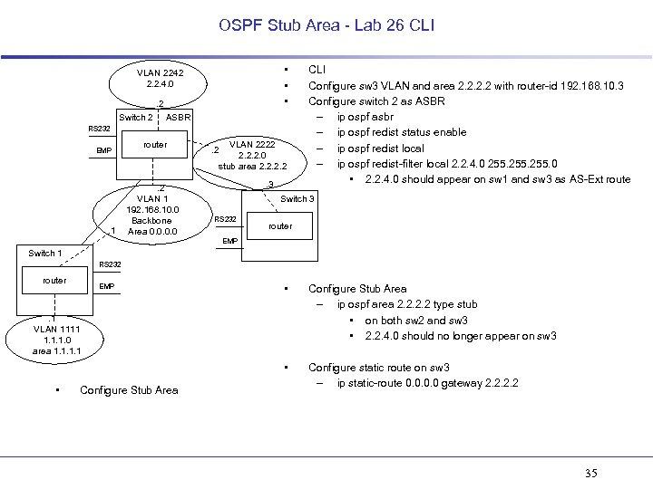 OSPF Stub Area - Lab 26 CLI • • • VLAN 2242 2. 2.