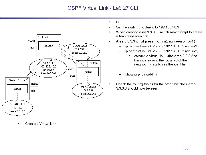OSPF Virtual Link - Lab 27 CLI • • • Switch 2 • RS