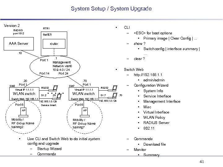 System Setup / System Upgrade Version 2 • RTR 1 RADIUS port 1812 CLI