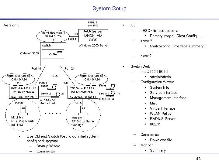 System Setup RADIUS port 1812 Version 3 Mgmt Net (vlan 1) 10. 9. 4.