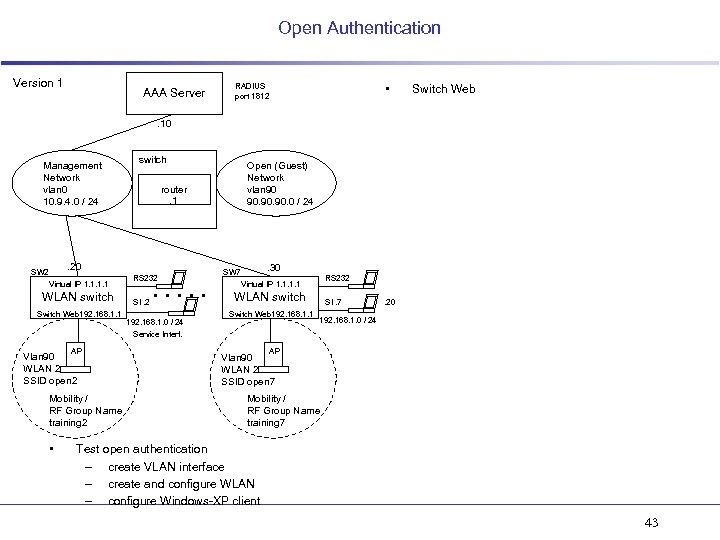 Open Authentication Version 1 AAA Server • RADIUS port 1812 Switch Web . 10
