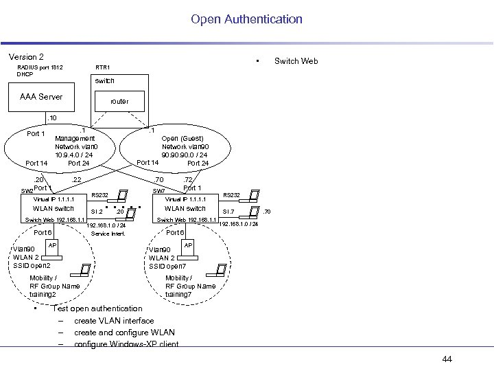 Open Authentication Version 2 RADIUS port 1812 DHCP • RTR 1 Switch Web switch