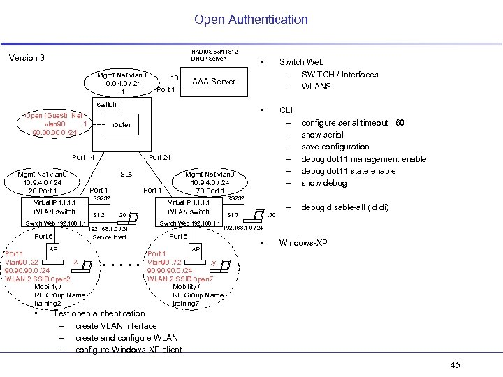 Open Authentication RADIUS port 1812 DHCP Server Version 3. 10 router Port 14 Mgmt