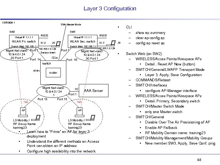 Layer 3 Configuration VERSION 1 SWn Master Mode SW 2 • SW 3 RS