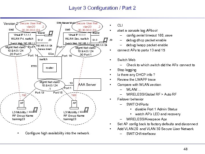 Layer 3 Configuration / Part 2 SWn Master Mode Version 2 Secure User Net