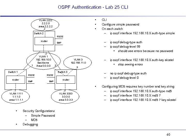 OSPF Authentication - Lab 25 CLI • • • VLAN 2222 2. 2. 2.