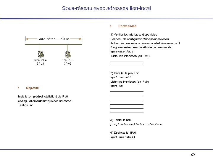 Sous-réseau avec adresses lien-local • Commandes 1) Vérifier les interfaces disponibles Panneau de configuration/Connexions