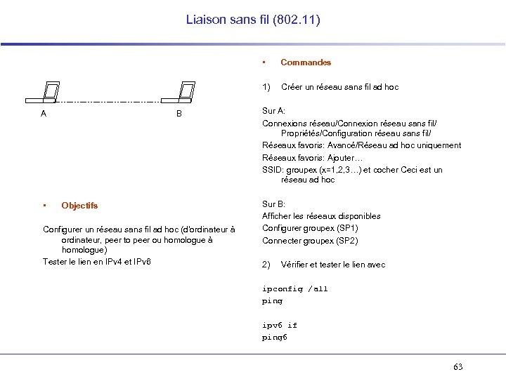 Liaison sans fil (802. 11) • 1) A • B Objectifs Configurer un réseau
