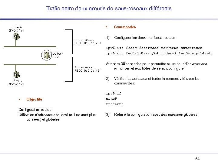 Trafic entre deux nœuds de sous-réseaux différents • Commandes 1) Configurer les deux interfaces