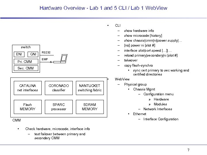Hardware Overview - Lab 1 and 5 CLI / Lab 1 Web. View •