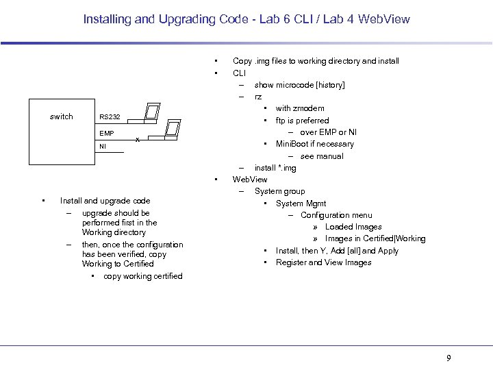 Installing and Upgrading Code - Lab 6 CLI / Lab 4 Web. View •
