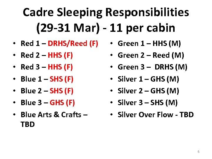 Cadre Sleeping Responsibilities (29 -31 Mar) - 11 per cabin • • Red 1