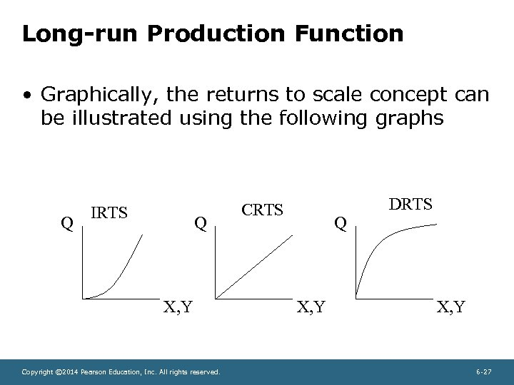 Long-run Production Function • Graphically, the returns to scale concept can be illustrated using