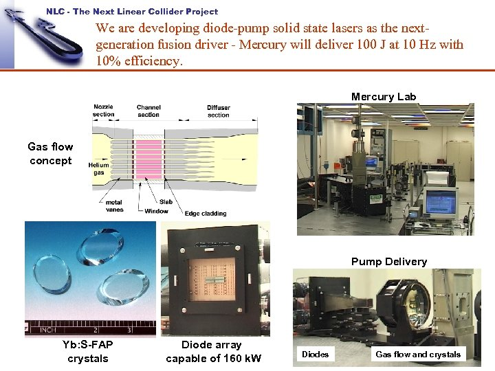 NLC - The Next Linear Collider Project We are developing diode-pump solid state lasers