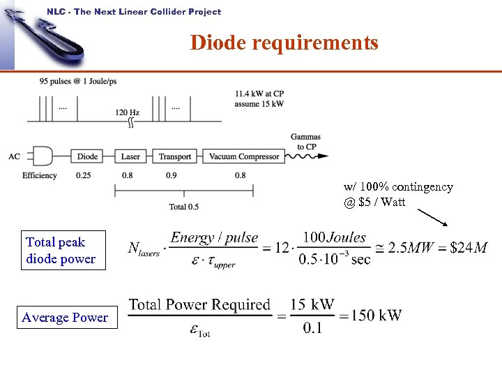 NLC - The Next Linear Collider Project Diode requirements w/ 100% contingency @ $5