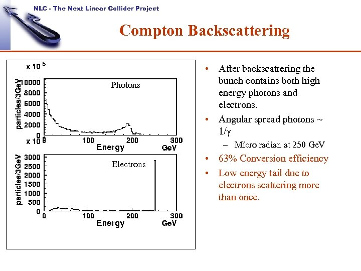 NLC - The Next Linear Collider Project Compton Backscattering Photons • After backscattering the