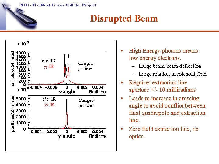 NLC - The Next Linear Collider Project Disrupted Beam e+e- IR gg IR Charged