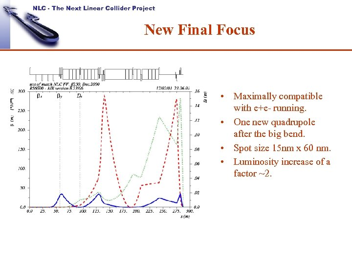 NLC - The Next Linear Collider Project New Final Focus • Maximally compatible with