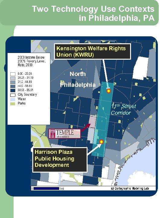 Two Technology PRACTICE Use Contexts I. in Philadelphia, PA Kensington Welfare Rights Union (KWRU)