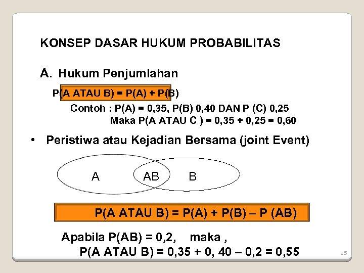 KONSEP DASAR HUKUM PROBABILITAS A. Hukum Penjumlahan P(A ATAU B) = P(A) + P(B)