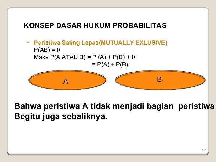 KONSEP DASAR HUKUM PROBABILITAS • Peristiwa Saling Lepas(MUTUALLY EXLUSIVE) P(AB) = 0 Maka P(A